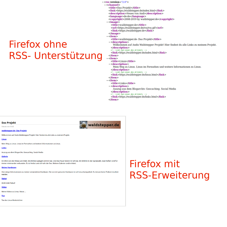 RSS-Feed mit und ohne Erweiterung im Firefox